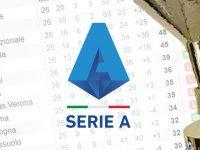 Jadwal Liga Italia Malam Ini: Juventus Jamu Atalanta